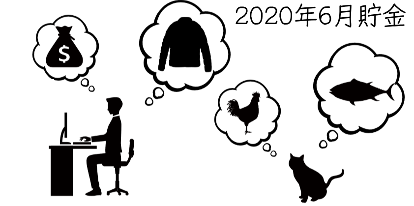 2020年6月貯金